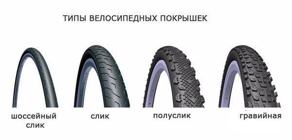 виды велосипедных покрышек