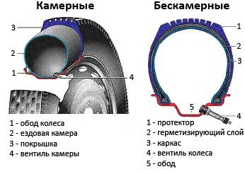 маркировка велопокрышек